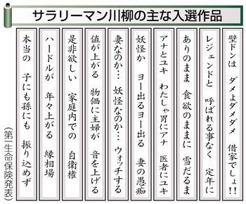サラリーマン川柳 2015.jpg