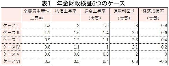 ,年金財政検証2019.jpg