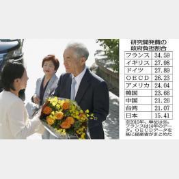 日本の基礎研究.jpg