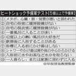 風呂死亡テスト.jpg
